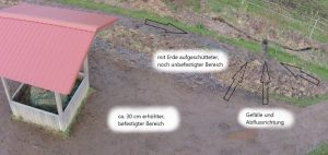 Wasserabfluss Offenstall