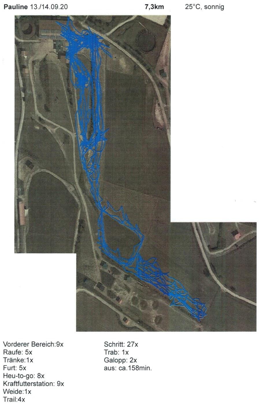 GPS Offenstall